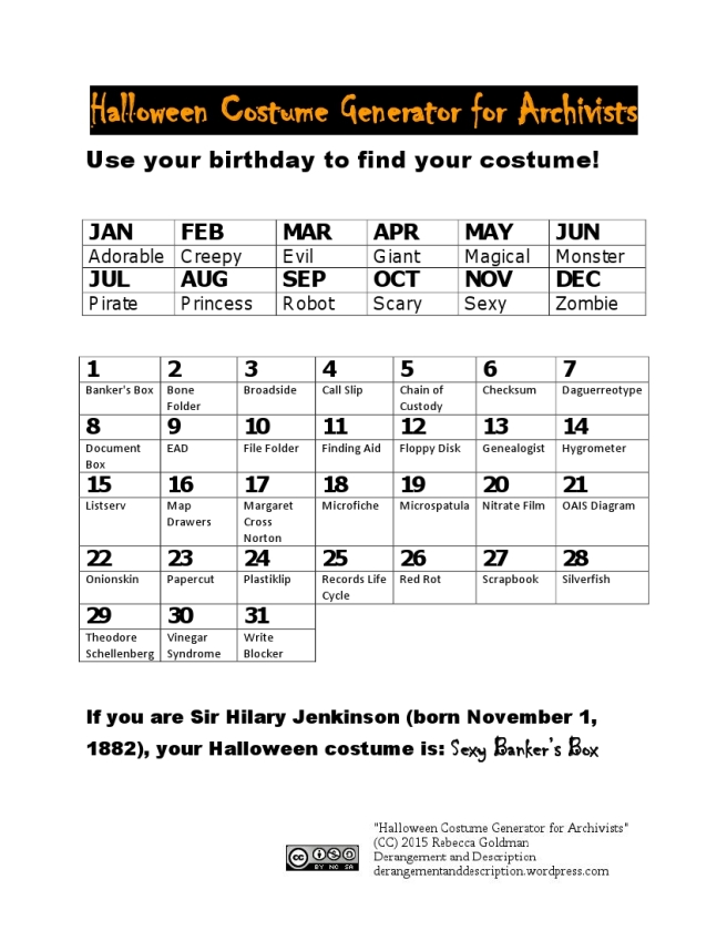 Halloween Costume Generator for Archivists (download PDF for readable text)